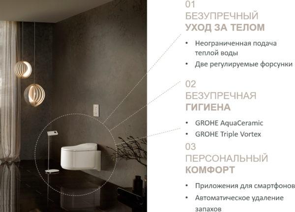 Комплект Grohe Sensia Arena 124846 подвесной унитаз с биде + инсталляция + кнопка