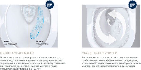 Комплект Grohe Sensia Arena 39354SH0 с системой удаления запахов